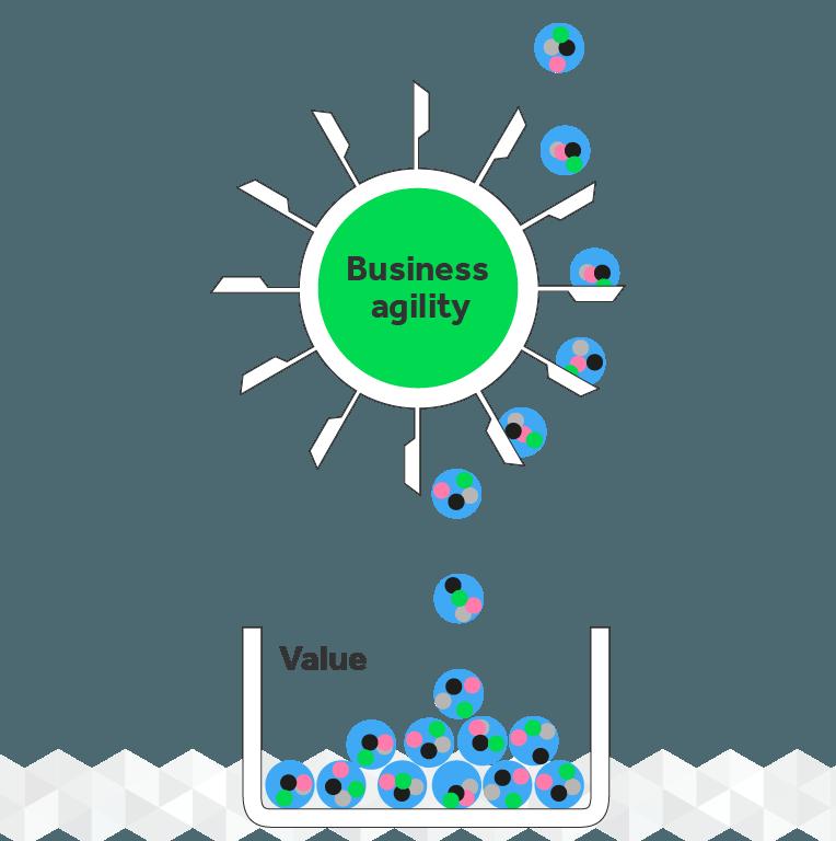 DevOps for SAP - Basis Technologies